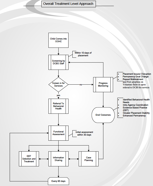 Intervention Model.png